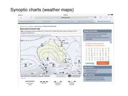 Synoptic Charts Introduction