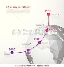 Startup Timeline Template Infographic Startup Milestones Timeline Vector Template With Polygonal World Map