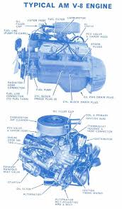 technical data from 71 owner s manual