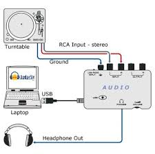 how to connect convert turntable lp vinyl records to computer diagram turntable to laptop using audio adapter usb