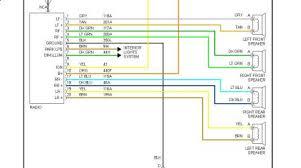 2000 saturn ls1 radio wiring diagram vehiclepad 2000 acura integra radio wiring diagram wiring diagram and hernes