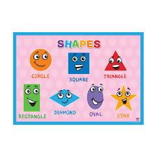 Shapes Chart Shapes Chart Pre School