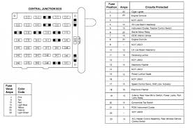 02 mustang gt fuse box auto electrical wiring diagram \u2022 2002 mustang gt fuse box diagram at 2002 Mustang Gt Fuse Box Diagram