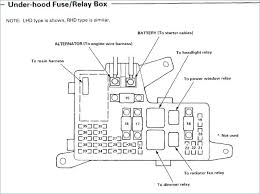 99 honda accord fuse box diagram odyssey wiring inside panel civic 1994 honda accord lx fuse box diagram 1999 honda accord lx fuse box diagram removal 99 panel wiring