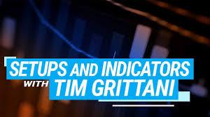 Tim Grittani S Simple Chart Setups And Stock Market Indicators