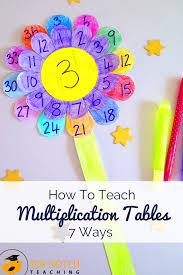 How To Teach Multiplication Tables 7 Ways Top Notch Teaching