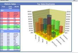 Birt Chart Engine Chart Incorporate On Birt Report