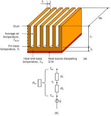 how a heat sink works heat sink wikipedia