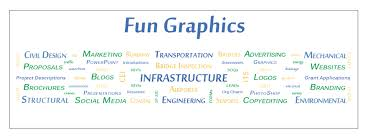 Gdot Org Chart Graphicdesign Graphic Design Archives