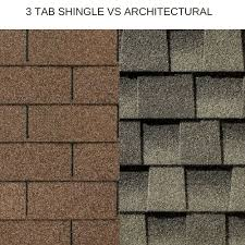 Homeowners insurance discount and architectural roof shingles