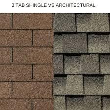 architectural shingles. Roof Shingle Type Comarison Architectural Shingles