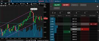 One (shown in the photo) has double bars running through a capital. Thinkorswim Trading Tools Tips Tricks Secrets F Ticker Tape