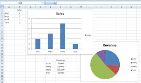 What Is An Excel Chart Sheet Vs An Embedded Chart Excel