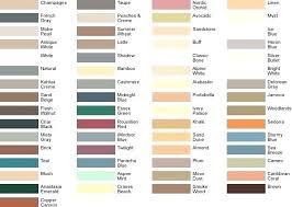 Polyblend Grout Color Chart Pdf Www Bedowntowndaytona Com