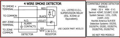 vista 20p smoke detector wiring vista image wiring vista 20 wiring diagram wiring diagram on vista 20p smoke detector wiring