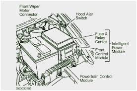 2001 dodge caravan wiring diagram fresh dodge ram 7 pin wiring 2001 dodge caravan wiring diagram pleasant 2000 dodge caravan under the hood fuse box diagram of