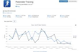 Pedometer Tracking Chart Github Vinhnghi223 Pedometer App Pedometer Android And