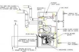 goodman oil furnace. wiring diagram for gas furnace thermostat oil goodman