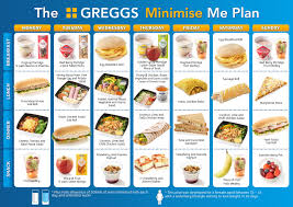 30 Day Healthy Eating Plan Greggs Just Released A Diet Plan Vice