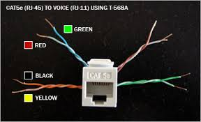 standard wiring rj rj connectorpairs wiring circuit diagram rj11 wiring on how to using a cat5e jack rj 45 for use a telephone