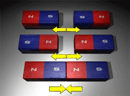 magnetic force examples. force in action magnetic examples s