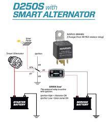 ctek battery charger wiring diagram ctek image d250s 12 volt 20 amp dc to dc dual charger on ctek battery charger wiring diagram