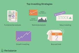 Investment Diversification Chart Best Investment Strategies