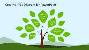 tree diagram powerpoint creative tree diagram powerpoint template design