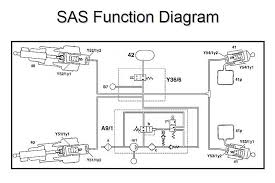 2006 e500 airmatic issue mercedes benz forum click image for larger version sas function diagram jpg views 27686 size
