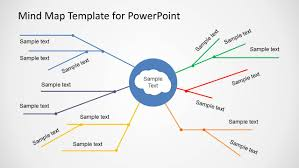 Mind Map Designs Simple Simple Mind Map Template For Powerpoint