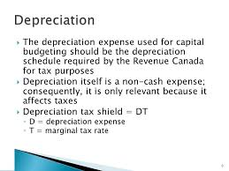 Straight Line Depreciation Salvage Value After Tax Salvage If The Salvage Value Is Different From The