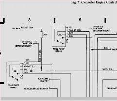 1990 ford f150 wiring diagram wiring diagrams 1990 ford f150 wiring diagram ford relay wiring diagram beautiful race car wiring diagram rh victorysportstraining 1994 buick lesabre horn
