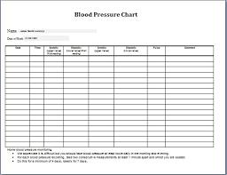 Methodical Blood Pressure Chart Download Free Blood Pressure