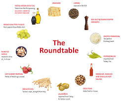bread and er pickles most popular roundtable item