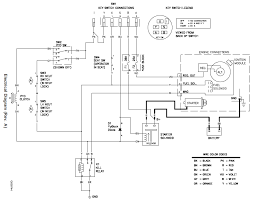 wiring diagram for a toro riding lawn mower wiring diagram for a toro 4200 wiring diagram wire schematic my subaru wiring