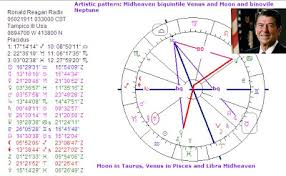 Nancy Reagan Astrology Chart Art Astrology Astrology Chart Ronald Reagan