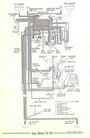 cj 3 wire distributor wiring diagram ford f 150 questions getting hight resolution of jeep cj3 wire harness schema wiring diagrams rh 59 justanotherbeautyblog de jeep cj1