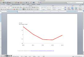 Line Chart Template For Word Line Chart Templates Chart