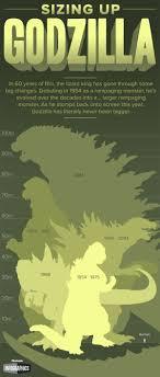 Godzilla Size Chart Godzilla Size Chart Reddit 18172 Newsmov