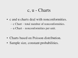 Ppt Ch 12 Control Charts For Attributes Powerpoint