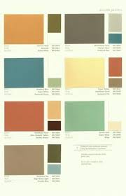 Small Picture Vintage paint colors circa 1910 The bluish gray in the bottom