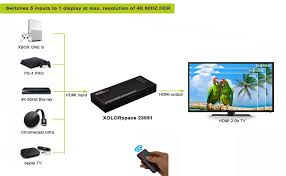 amazon com xolorspace smartooo 23051 4k 60hz hdr hdmi switcher 5x1 connection diagram of xolorspace 4k hdr hdmi switch