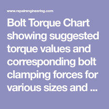 Bolt Torque Chart Showing Suggested Torque Values And