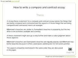 Good Essay Introductions Examples Bitacorita