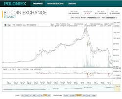 Graphic Card Price Chart Make Money Mining For Altcoins With Your Graphics Cards