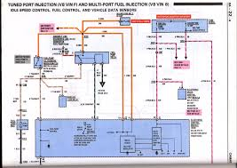 tpi wiring diagram wiring diagram and hernes my 85 z28 and changing a 165 ecm to 730 gmtpiputer1227727pictures019 jpg 790594 bytes source tpi injection wiring diagram diagrams
