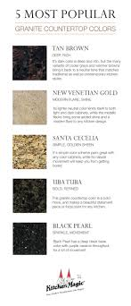 Most Popular Granite Colors For Kitchens 17 Best Ideas About Granite Countertops Colors On Pinterest