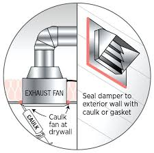 kitchen exhaust fans caulk or foam seal between the exhaust fan housing and the ceiling gypsum install a broan kitchen exhaust fan