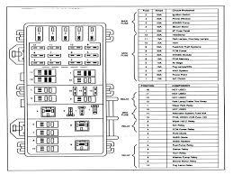 mazda mpv fuse box diagram manual e book mazda mpv fuse box diagram wiring diagram repair guides2006 mazda mpv fuse diagram manual e book