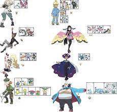 Kalos League Gym Leaders in Pokemon Aura by ChipmunkRaccoonOz   Pokemon,  Pokemon teams, Pokemon kalos
